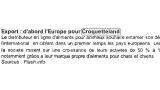 Revue-de-presse-Croquetteland-2011-10-20-La-Lettre-Internationale