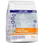 Cunipic VetLine Lapin Intestinal